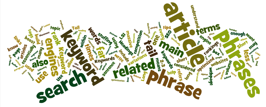 Article Keywords Tag Cloud