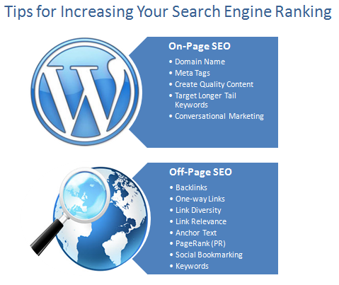 Tips Improve Search Engine Rankings